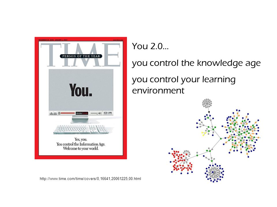 You 2.0… you control the knowledge age you control your learning environment