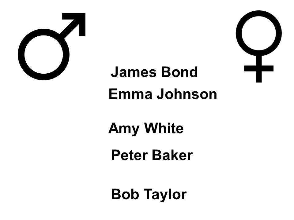 James Bond Emma Johnson Amy White Peter Baker Bob Taylor