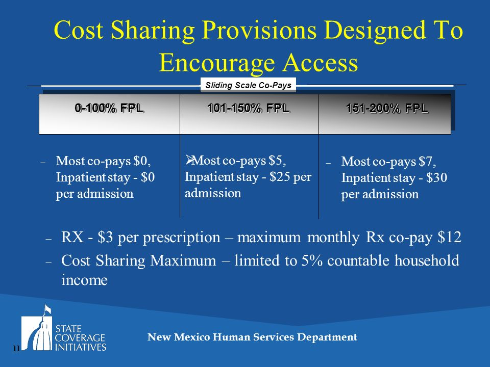 Sliding Scale Co-Pays Cost Sharing Provisions Designed To Encourage Access – Most co-pays $0, Inpatient stay - $0 per admission 0-100% FPL 151-200% FPL Most co-pays $5, Inpatient stay - $25 per admission – Most co-pays $7, Inpatient stay - $30 per admission 101-150% FPL – RX - $3 per prescription – maximum monthly Rx co-pay $12 – Cost Sharing Maximum – limited to 5% countable household income New Mexico Human Services Department 11