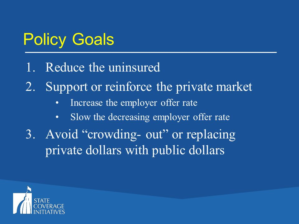 Policy Goals Reduce the uninsured Support or reinforce the private market Increase the employer offer rate Slow the decreasing employer offer rate Avo