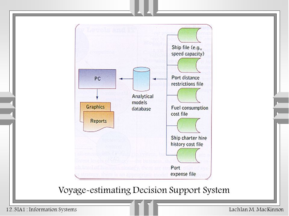 12.3IA1 : Information Systems Lachlan M. MacKinnon Voyage-estimating Decision Support System