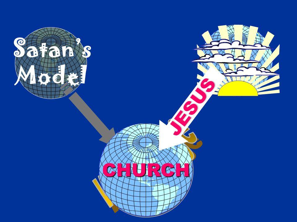Satans Model GOOD VERY CHURCH CHURCH JESUS JESUS