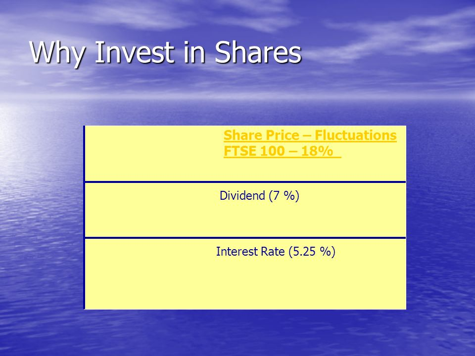 Why Invest in Shares Interest Rate (5.25 %) Dividend (7 %) Share Price – Fluctuations FTSE 100 – 18%
