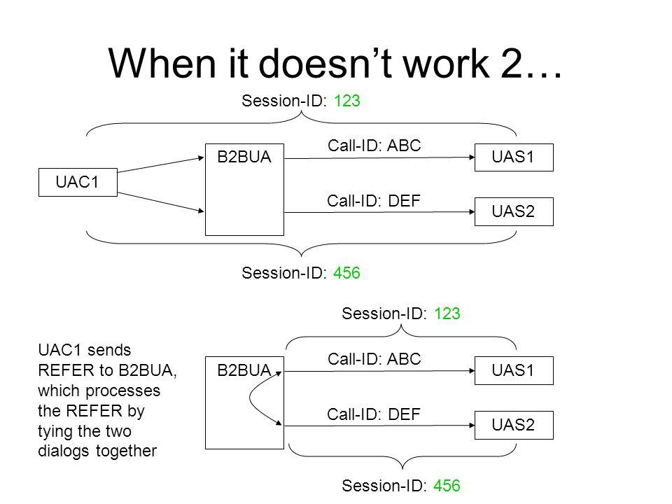 When it doesnt work 2… UAC1 B2BUAUAS1 Call-ID: ABC Call-ID: DEF Session-ID: 123 UAS2 Session-ID: 456 B2BUAUAS1 Call-ID: ABC Call-ID: DEF Session-ID: 1