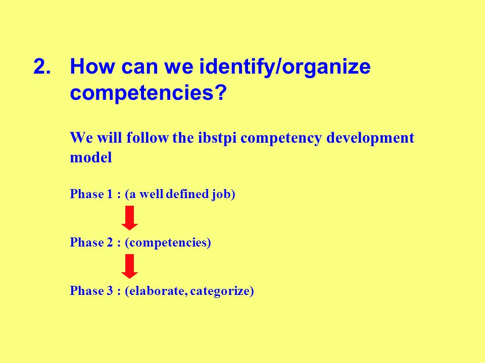 2.How can we identify/organize competencies? We will follow the ibstpi competency development model Phase 1 : (a well defined job) Phase 2 : (competen