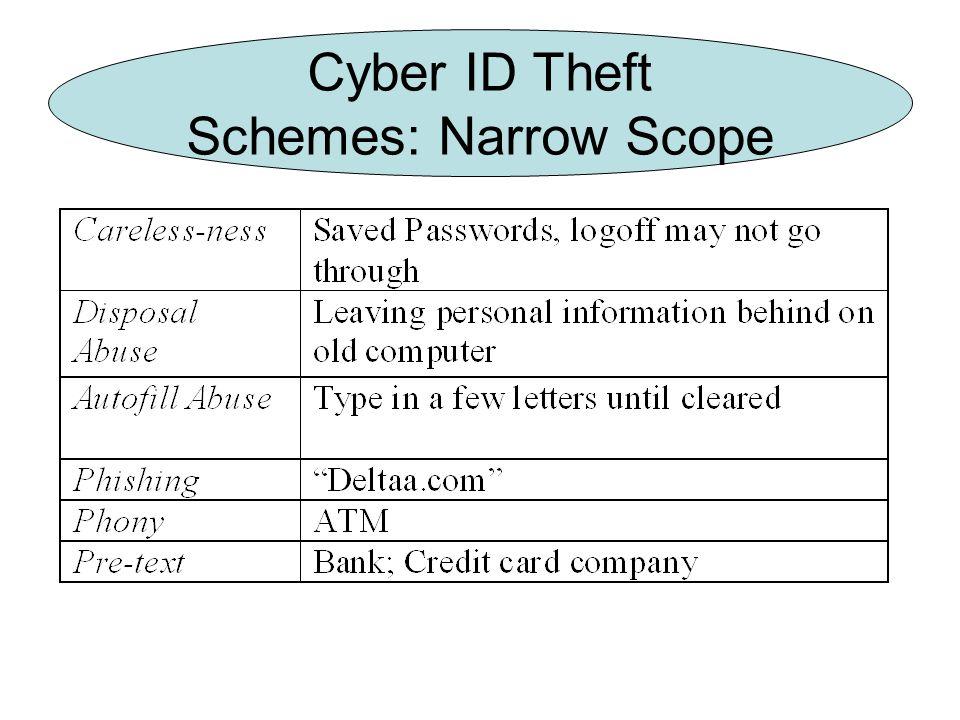 Cyber ID Theft Schemes: Narrow Scope