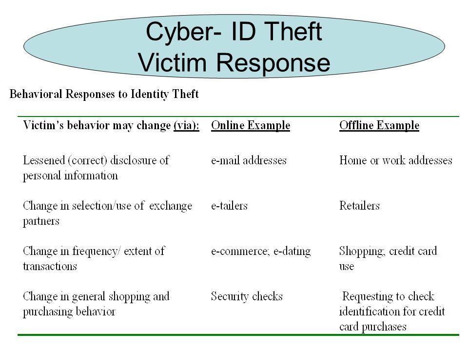 Cyber- ID Theft Victim Response