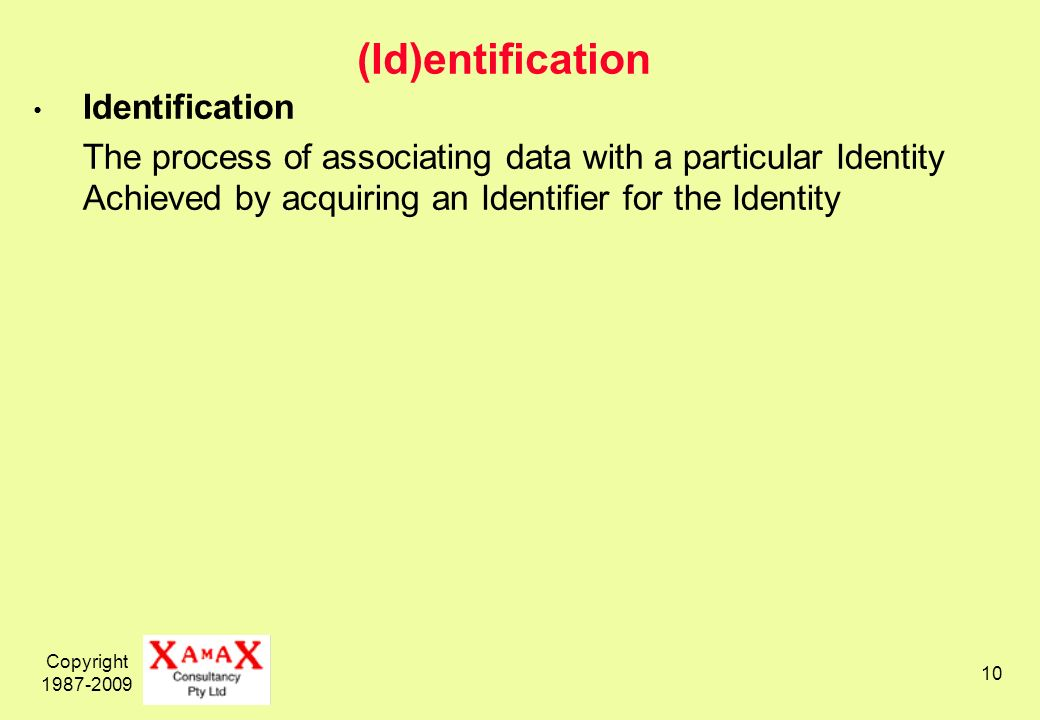 Copyright (Id)entification Identification The process of associating data with a particular Identity Achieved by acquiring an Identifier for the Identity