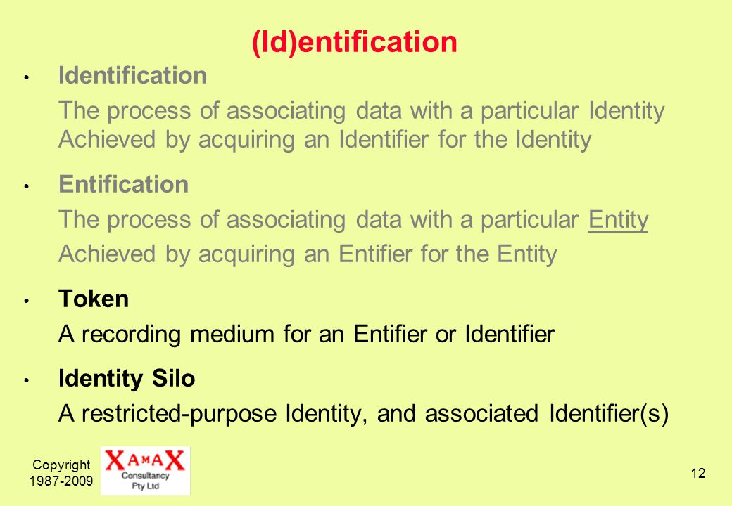 Copyright (Id)entification Identification The process of associating data with a particular Identity Achieved by acquiring an Identifier for the Identity Entification The process of associating data with a particular Entity Achieved by acquiring an Entifier for the Entity Token A recording medium for an Entifier or Identifier Identity Silo A restricted-purpose Identity, and associated Identifier(s)