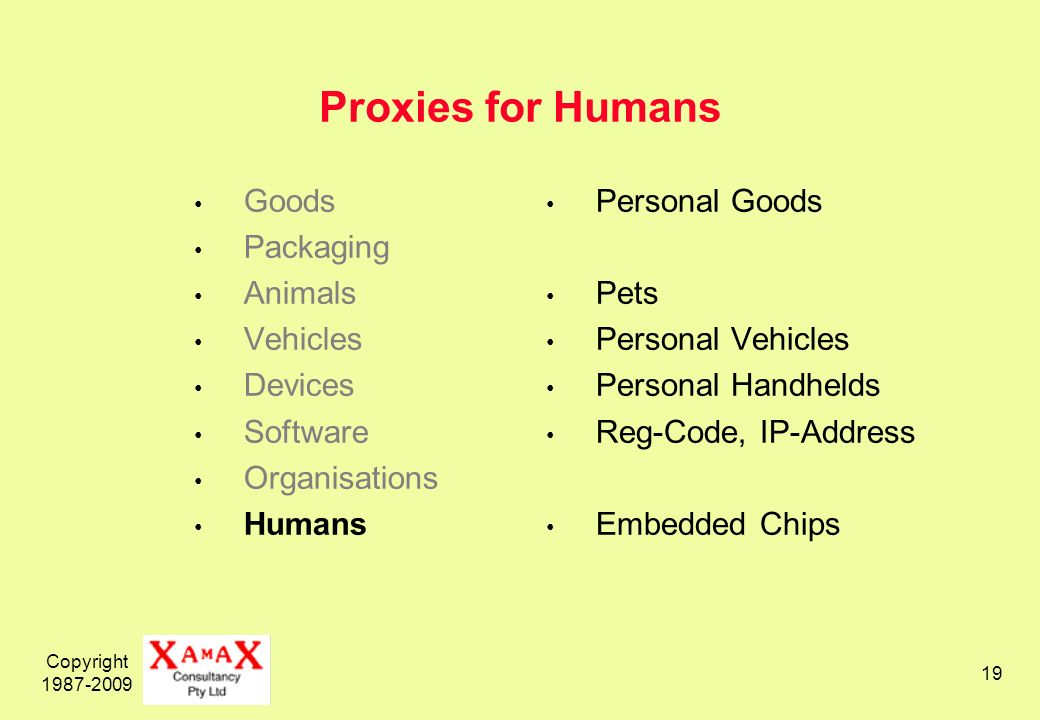 Copyright Proxies for Humans Goods Packaging Animals Vehicles Devices Software Organisations Humans Personal Goods Pets Personal Vehicles Personal Handhelds Reg-Code, IP-Address Embedded Chips