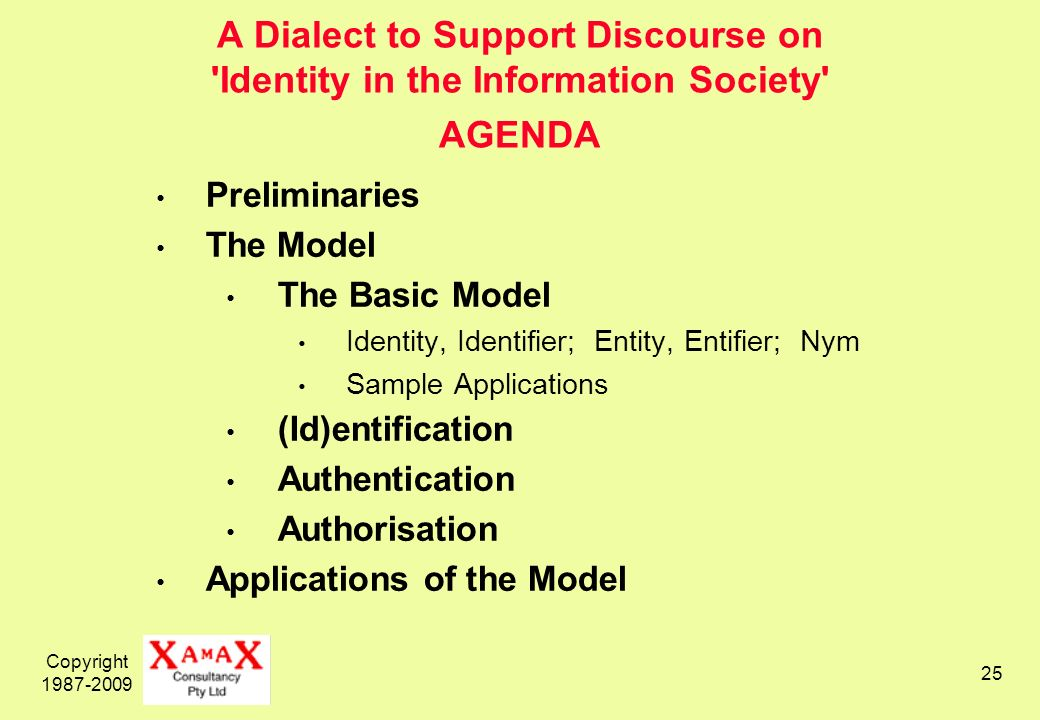 Copyright A Dialect to Support Discourse on Identity in the Information Society AGENDA Preliminaries The Model The Basic Model Identity, Identifier; Entity, Entifier; Nym Sample Applications (Id)entification Authentication Authorisation Applications of the Model