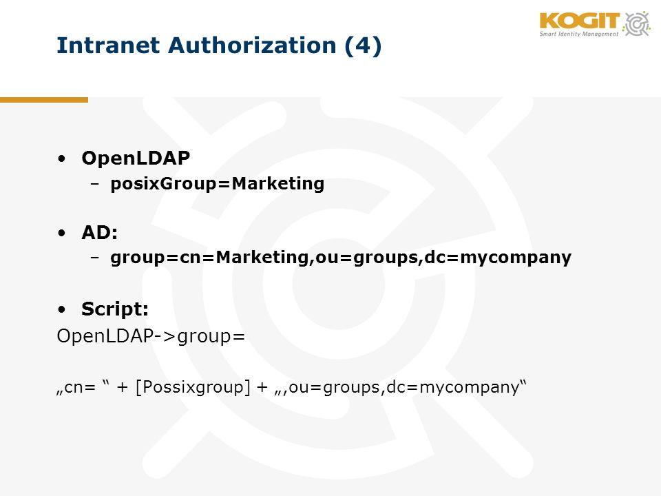 Intranet Authorization (4) OpenLDAP –posixGroup=Marketing AD: –group=cn=Marketing,ou=groups,dc=mycompany Script: OpenLDAP->group= cn= + [Possixgroup]