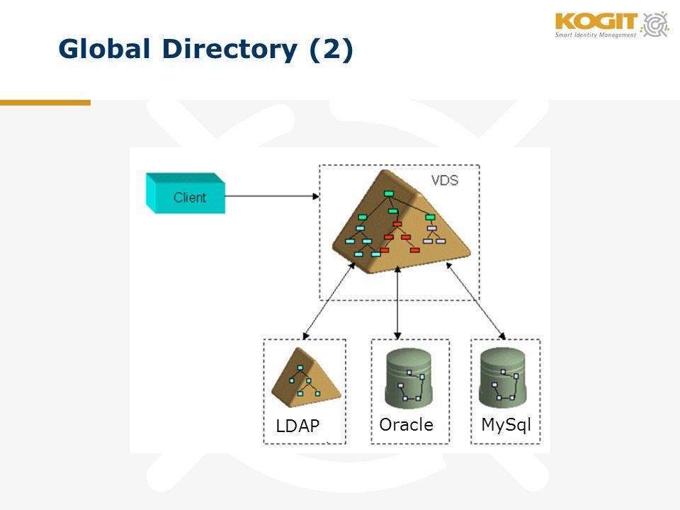 Global Directory (2) LDAP OracleMySql