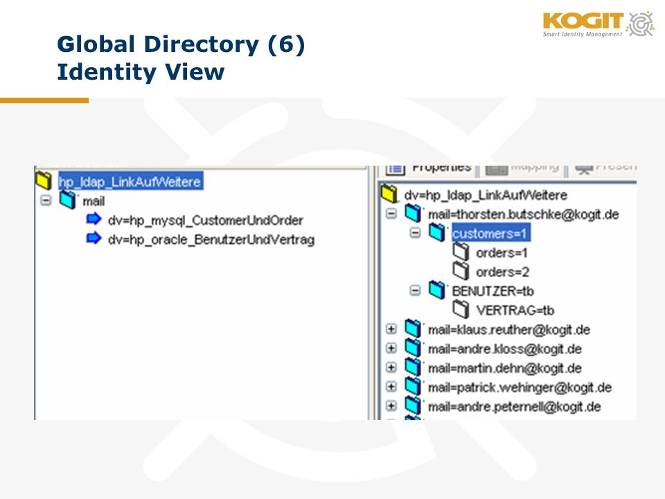 G lobal Directory (6) Identity View