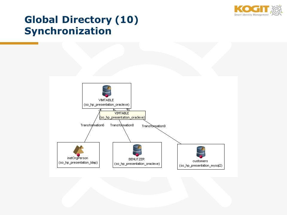 Global Directory (10) Synchronization