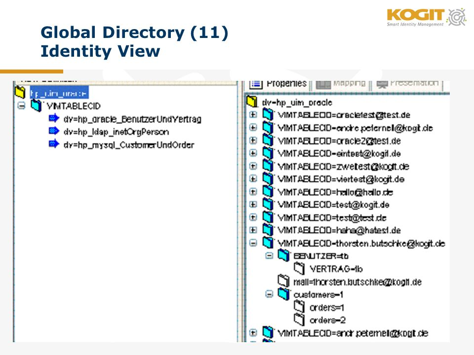 Global Directory (11) Identity View
