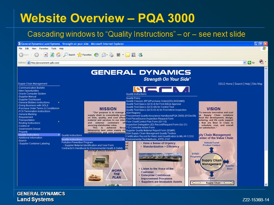 Z22-1536B-14 Website Overview – PQA 3000 GENERAL DYNAMICS Land Systems Cascading windows to Quality Instructions – or – see next slide