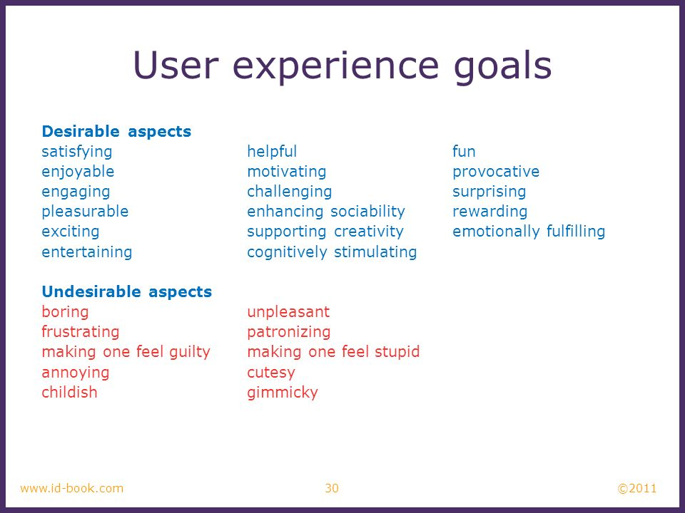 ©2011 30www.id-book.com User experience goals Desirable aspects satisfyinghelpfulfun enjoyable motivatingprovocative engagingchallengingsurprising ple
