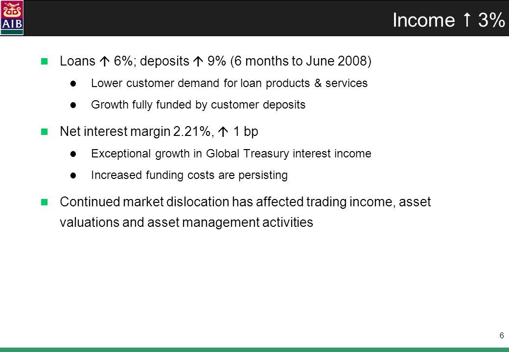 17 Capital Markets Jaws Trends Revenue Growth Cost Growth Jun 07Jun 08Dec 07 Profit analysis Corporate Banking Investment Banking Treasury 34m income write downs absorbed in dislocated markets Corporate Banking 13% Pre-provision operating profit 4%; increased provisions following exceptionally benign 2007 Loans 8%; lower customer demand, improving margins Deposits 25%; well spread domestic & international growth Global Treasury 31% Strong customer activity, well positioned in interest rate markets, difficult trading conditions Low activity levels in Investment Banking 49% Strong focus on productivity Income flat, costs 6% Solid asset quality underpinned by focus on carefully chosen markets and niches; impaired loans 0.5% (0.3% Dec 07)