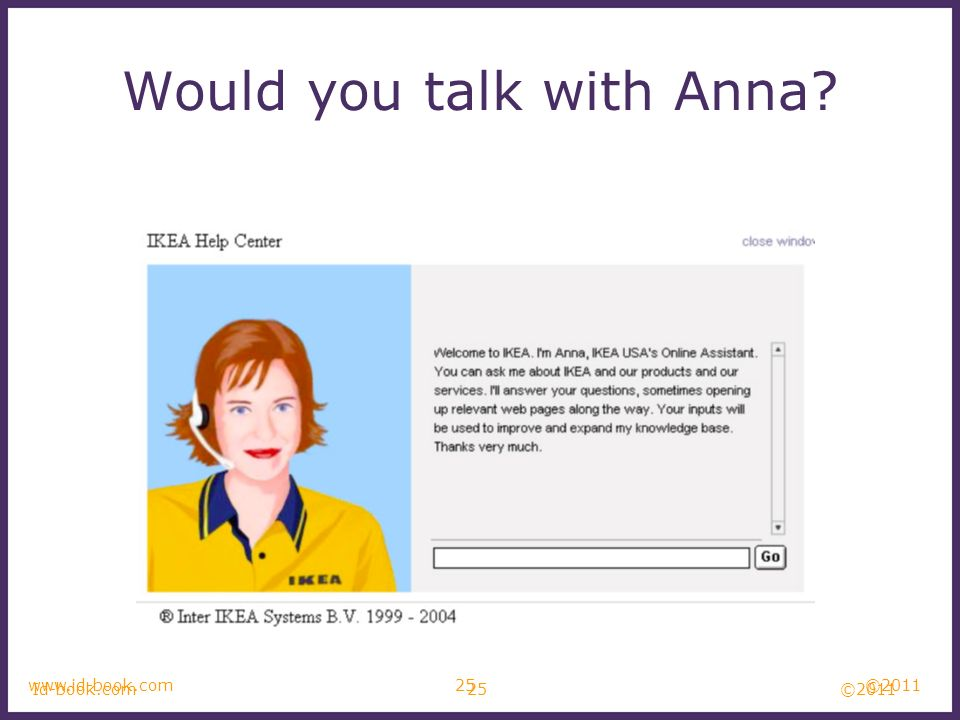©2011 25www.id-book.com Would you talk with Anna? Id-book.com 25 ©2011