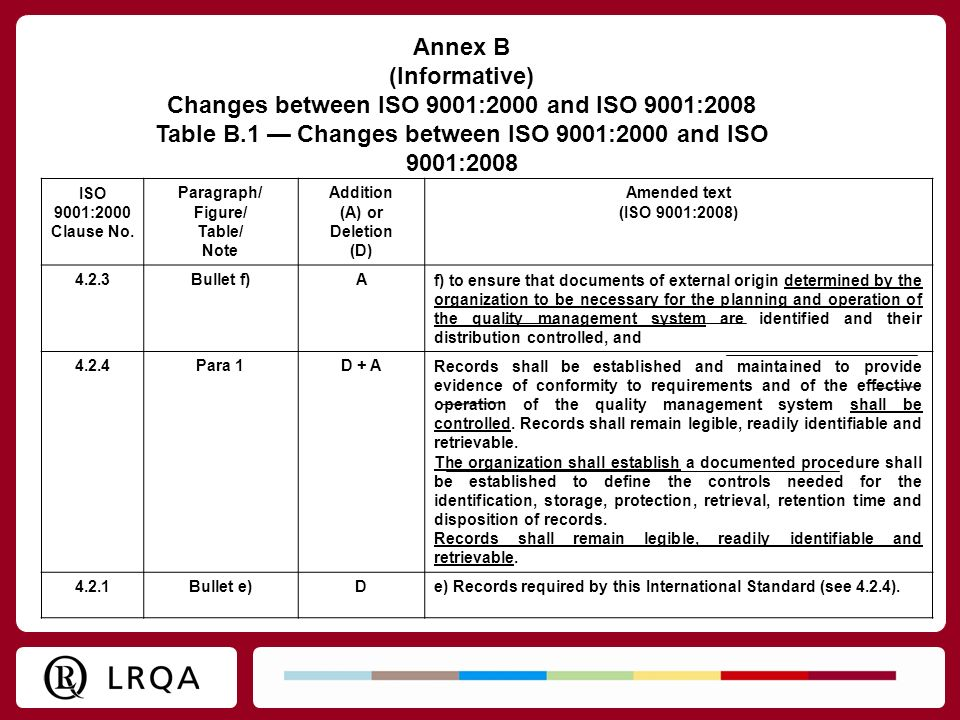Annex B (Informative) Changes between ISO 9001:2000 and ISO 9001:2008 Table B.1 Changes between ISO 9001:2000 and ISO 9001:2008 ISO 9001:2000 Clause N