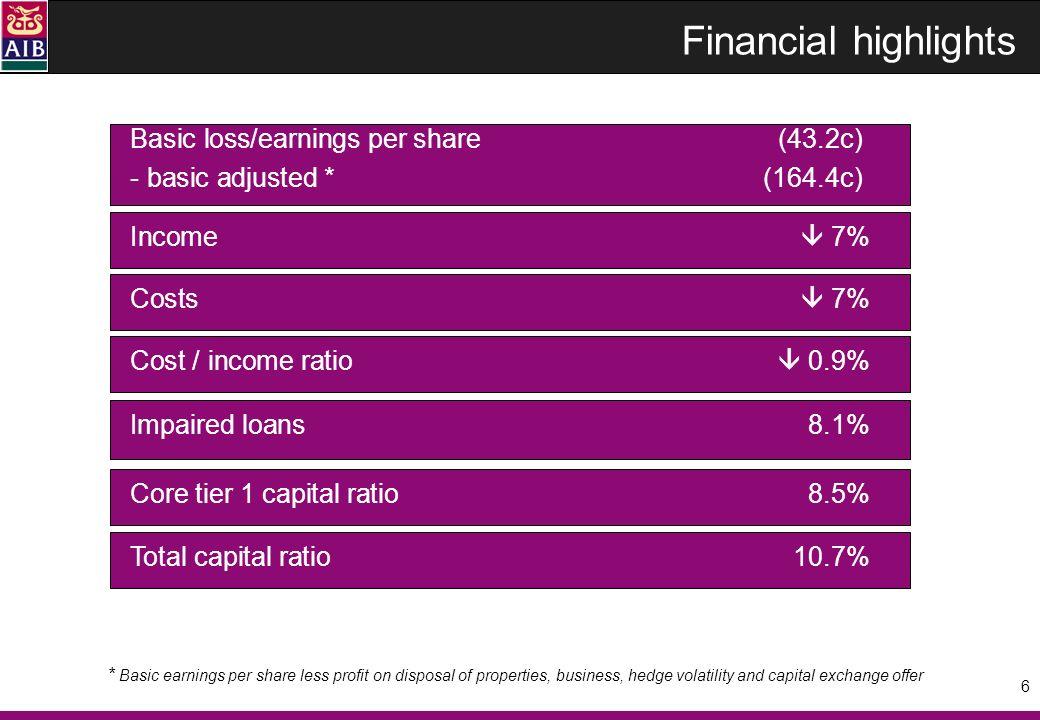 27 Customer deposit trajectory 81bn 93bn 82bn 83bn 87bn