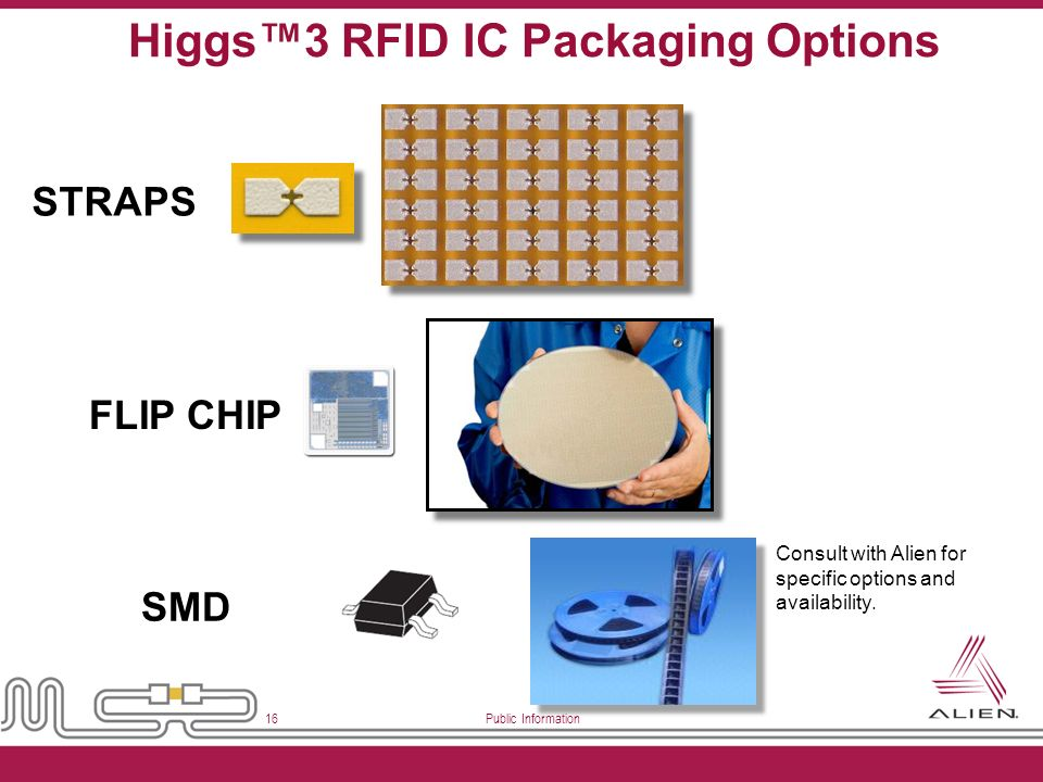 Public Information 16 Higgs3 RFID IC Packaging Options FLIP CHIP STRAPS SMD Consult with Alien for specific options and availability.