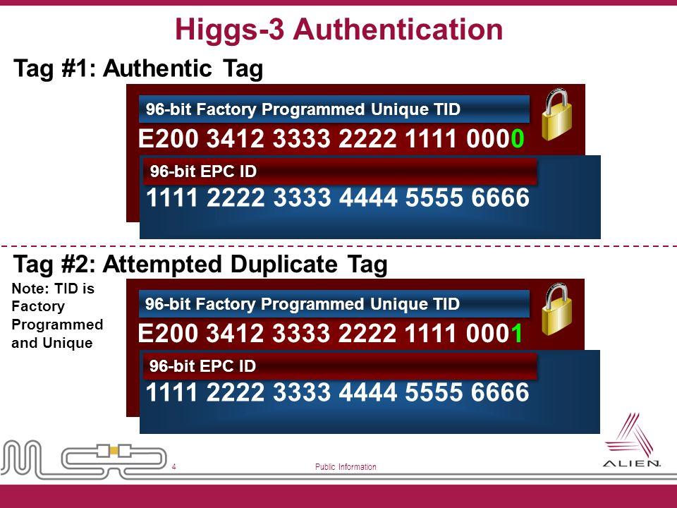 Public Information 4 Higgs-3 Authentication Tag #1: Authentic Tag 1111 2222 3333 4444 5555 6666 96-bit EPC ID E200 3412 3333 2222 1111 0000 96-bit Fac