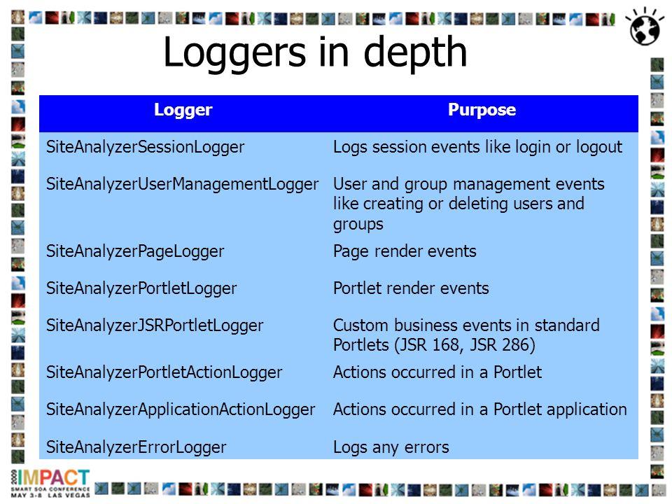 Loggers in depth LoggerPurpose SiteAnalyzerSessionLoggerLogs session events like login or logout SiteAnalyzerUserManagementLoggerUser and group manage