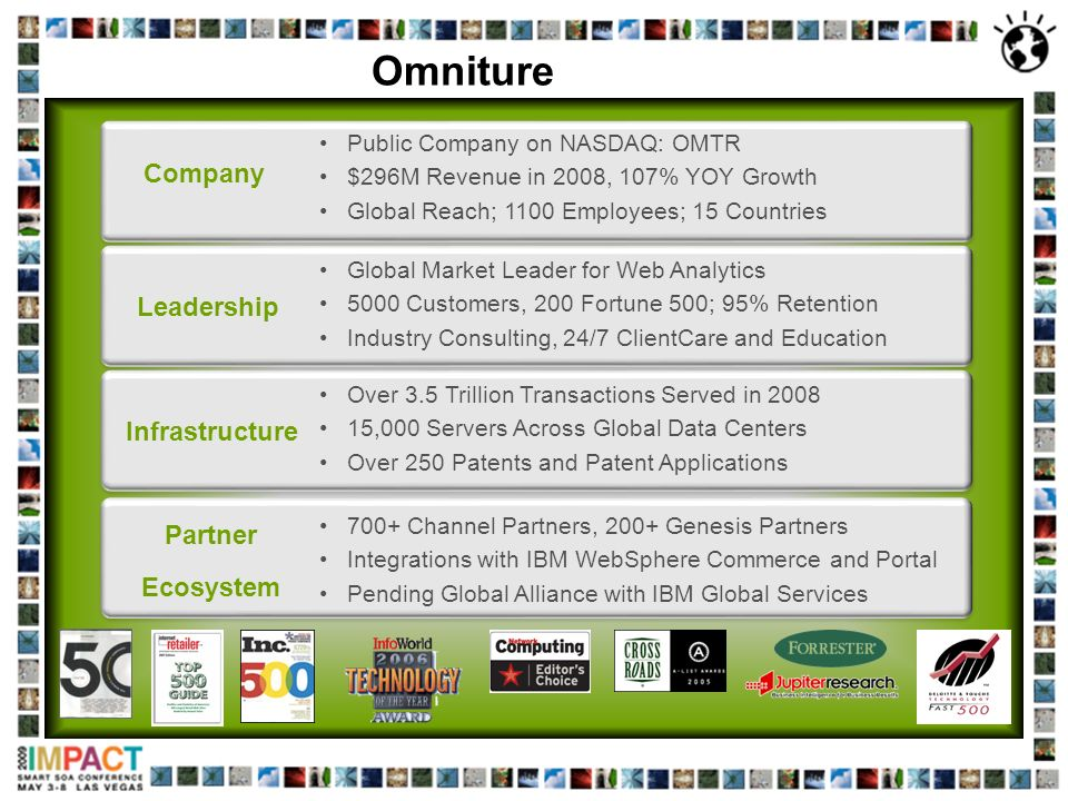 Omniture Public Company on NASDAQ: OMTR $296M Revenue in 2008, 107% YOY Growth Global Reach; 1100 Employees; 15 Countries Global Market Leader for Web