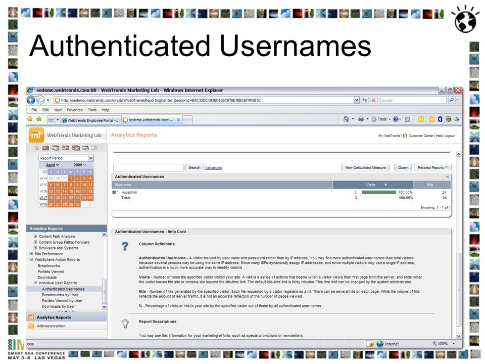 Authenticated Usernames