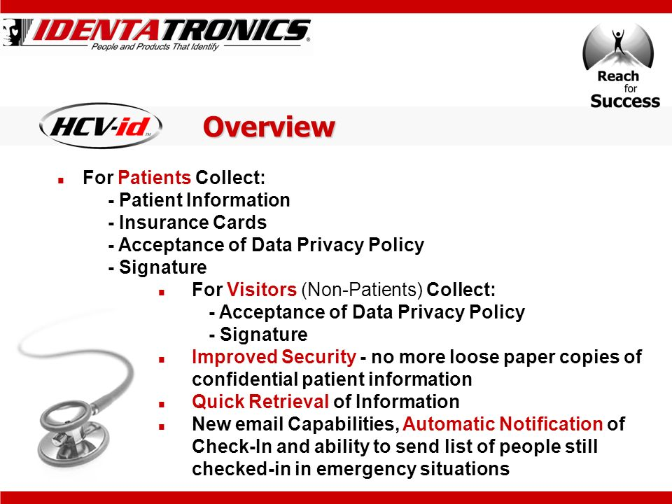 Assisted Registration Instantly view who is currently signed in Pre-register your patients for faster reception process