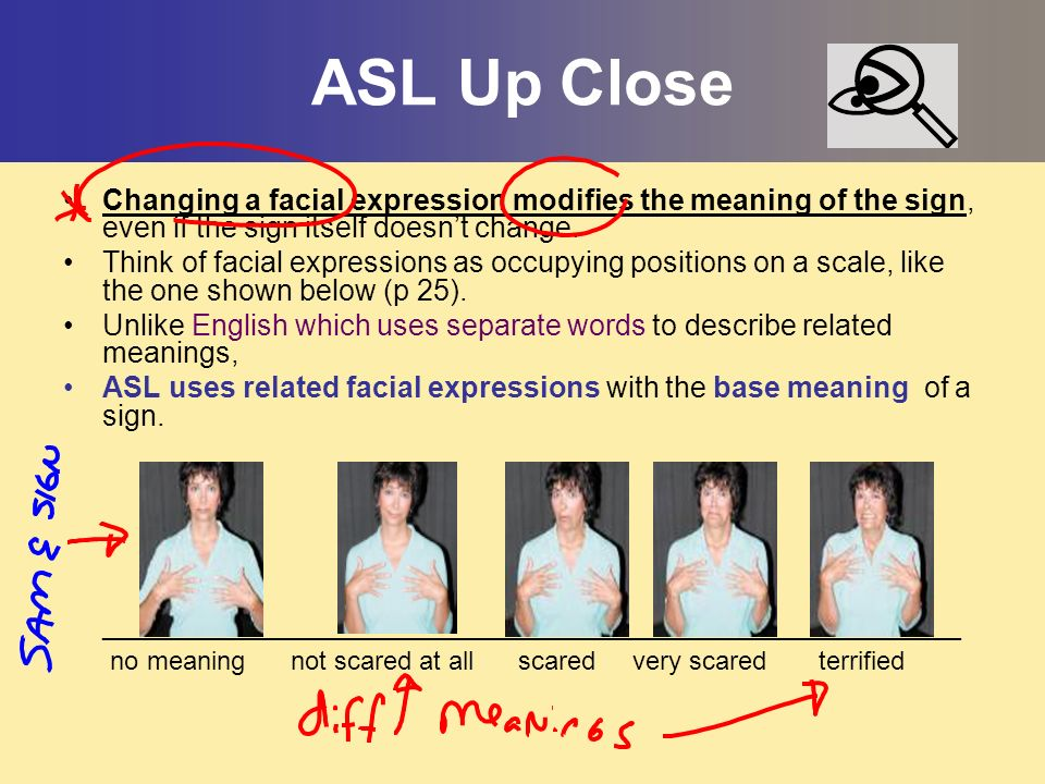 ASL Up Close Changing a facial expression modifies the meaning of the sign, even if the sign itself doesnt change. Think of facial expressions as occu