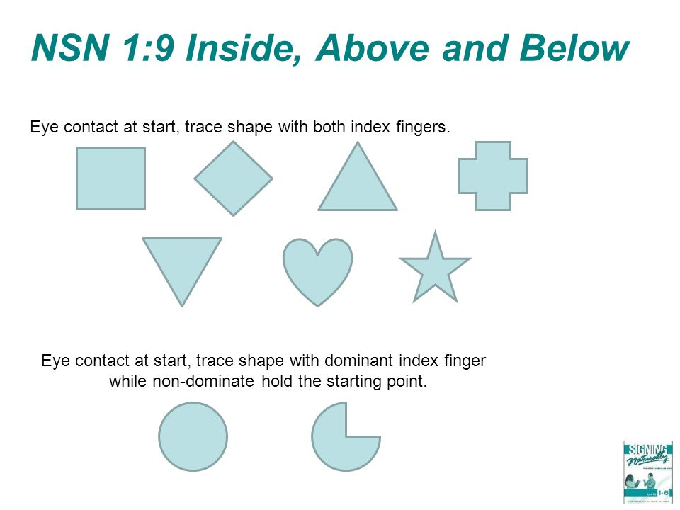 NSN 1:9 Inside, Above and Below Eye contact at start, trace shape with both index fingers. Eye contact at start, trace shape with dominant index finge