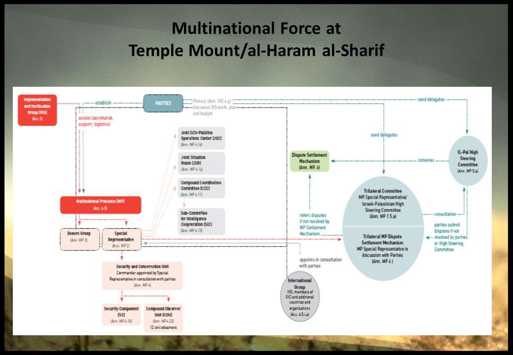 Multinational Force at Temple Mount/al-Haram al-Sharif