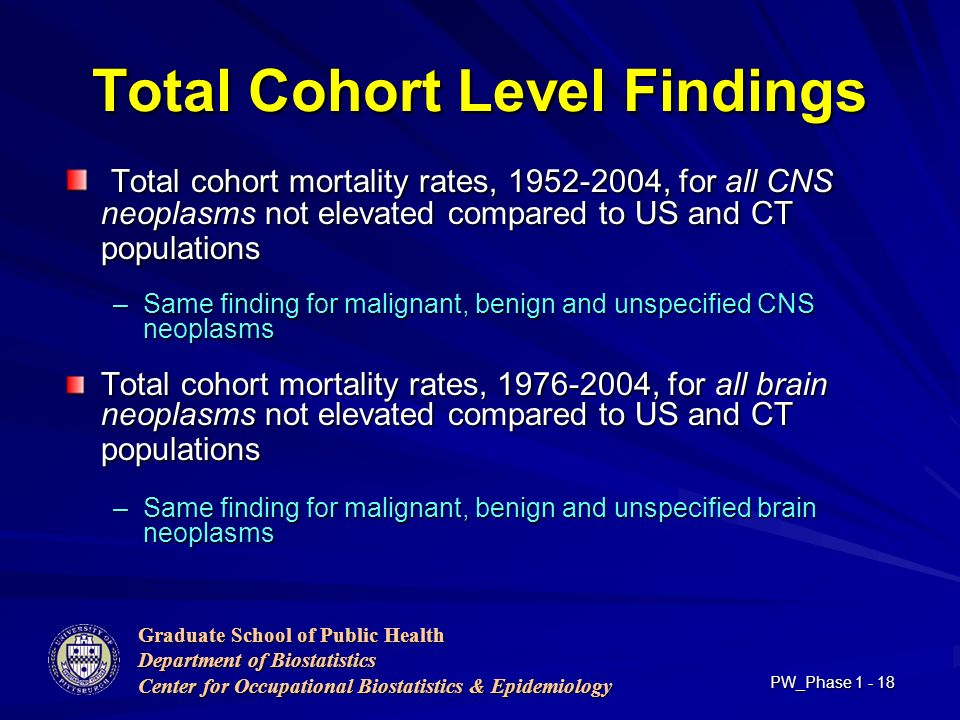 Graduate School of Public Health Department of Biostatistics Center for Occupational Biostatistics & Epidemiology PW_Phase Total Cohort Level Findings Total cohort mortality rates, , for all CNS neoplasms not elevated compared to US and CT populations Total cohort mortality rates, , for all CNS neoplasms not elevated compared to US and CT populations –Same finding for malignant, benign and unspecified CNS neoplasms Total cohort mortality rates, , for all brain neoplasms not elevated compared to US and CT populations –Same finding for malignant, benign and unspecified brain neoplasms