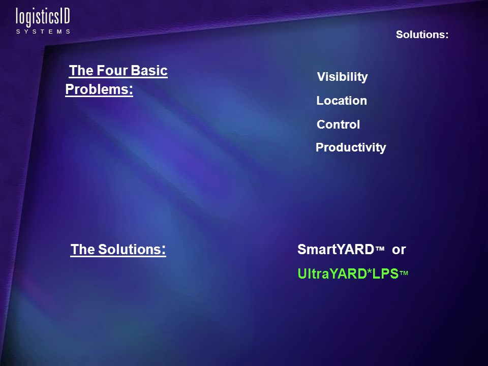 logisticsID S Y S T E M S The Four Basic Problems : Productivity The Solutions : SmartYARD or UltraYARD*LPS Visibility Location Control Solutions: