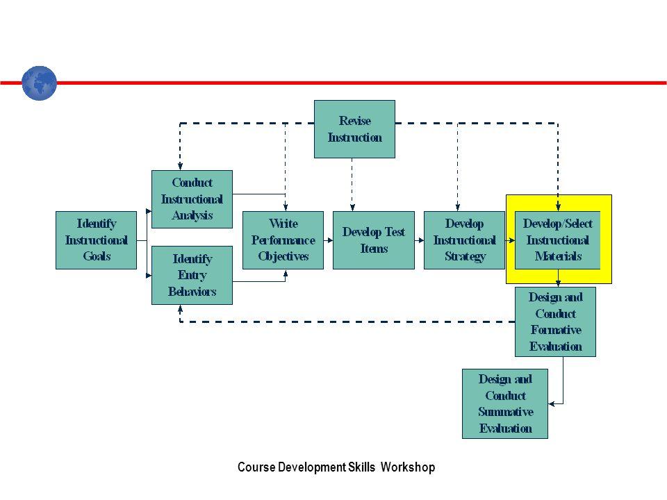 Course Development Skills Workshop
