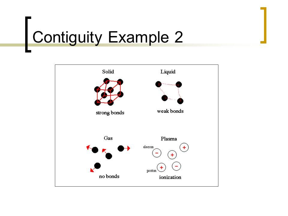 Contiguity Example 2