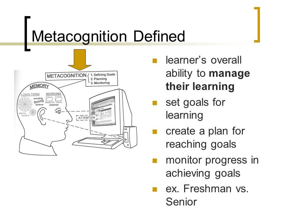 Six Media Element Principles 1.multimedia 2. contiguity 3.