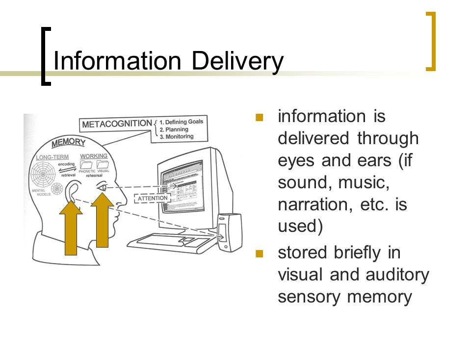Information Delivery information is delivered through eyes and ears (if sound, music, narration, etc.