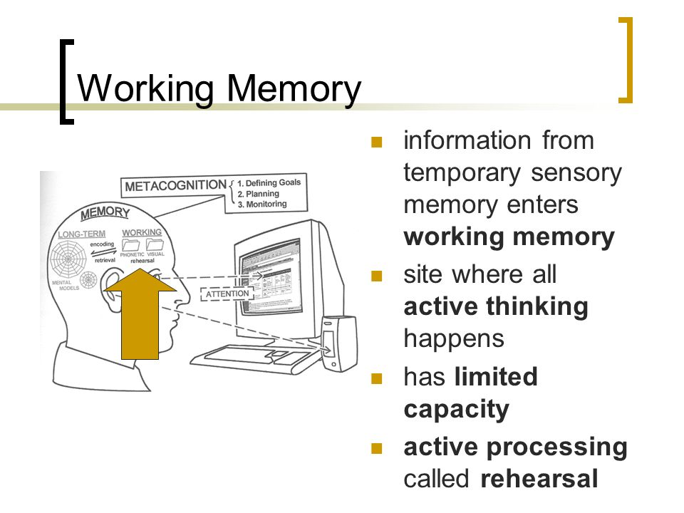 Encoding and Retrieval encoding is process of integrating new knowledge with existing knowledge in long-term memory retrieval is process of getting knowledge from long-term memory