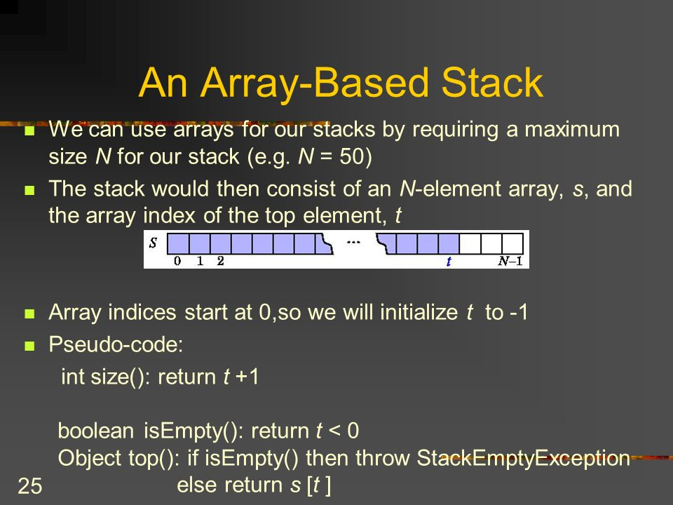 24 ADT Stack Implementation ArrayLinked ListADT List 10 20 30 Top 10 20 30 Top 10 20 30 Top