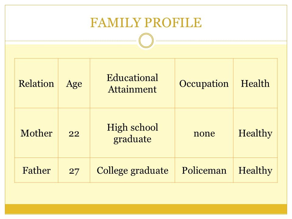 FAMILY PROFILE RelationAge Educational Attainment OccupationHealth Mother22 High school graduate noneHealthy Father27College graduatePolicemanHealthy