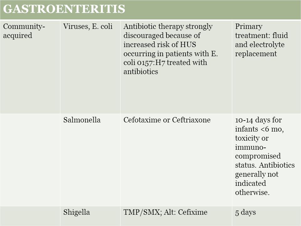 GASTROENTERITIS Community- acquired Viruses, E. coliAntibiotic therapy strongly discouraged because of increased risk of HUS occurring in patients wit