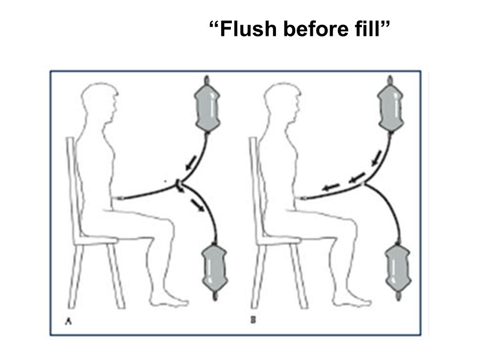 Flush before fill