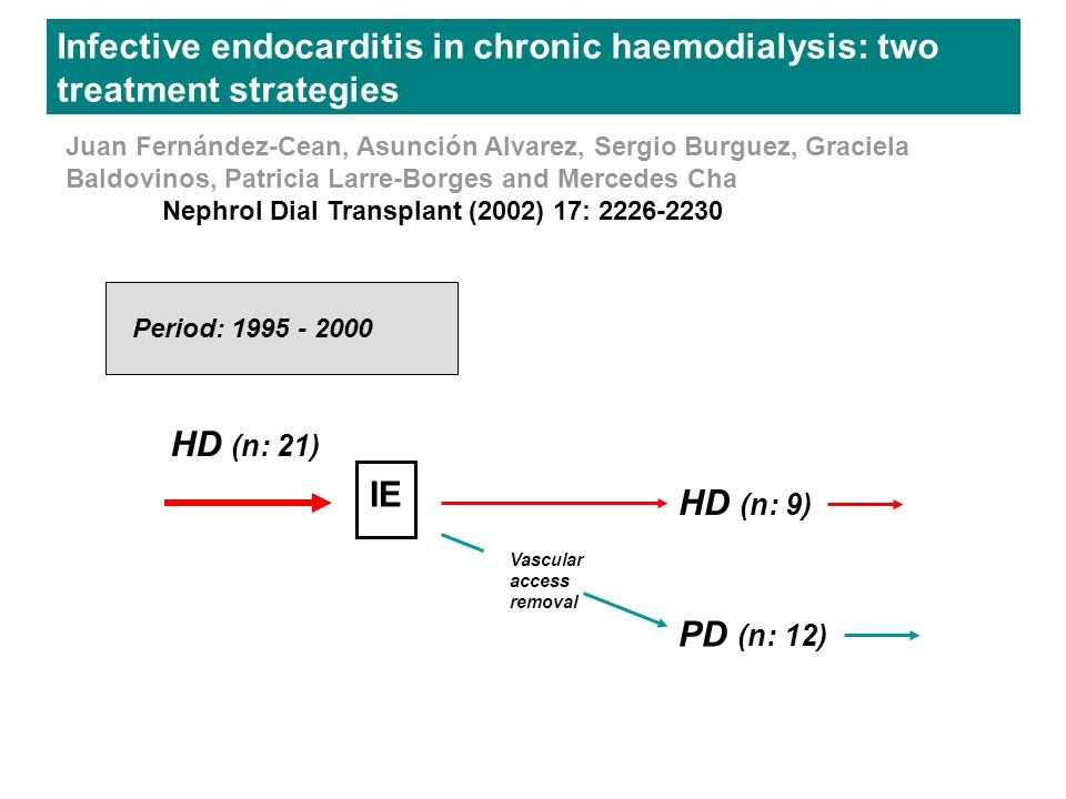 IE PD (n: 12) HD (n: 21) HD (n: 9) Infective endocarditis in chronic haemodialysis: two treatment strategies Juan Fernández-Cean, Asunción Alvarez, Se