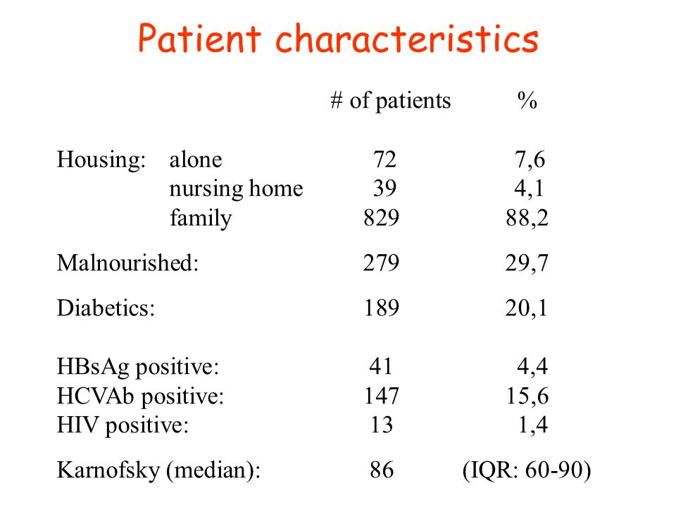 Patient characteristics # of patients% Housing:alone 72 7,6 nursing home 39 4,1 family 82988,2 Malnourished: 27929,7 Diabetics: 18920,1 HBsAg positive