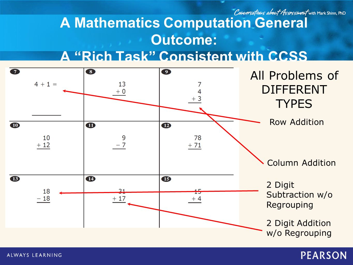 A Mathematics Computation General Outcome: A Rich Task Consistent with CCSS All Problems of DIFFERENT TYPES 2 Digit Addition w/o Regrouping 2 Digit Su