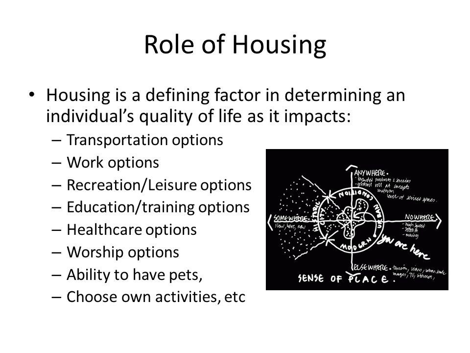 Role of Housing Housing is a defining factor in determining an individuals quality of life as it impacts: – Transportation options – Work options – Re